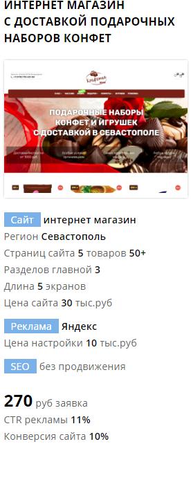 Разработка интернет магазина продажи конфет