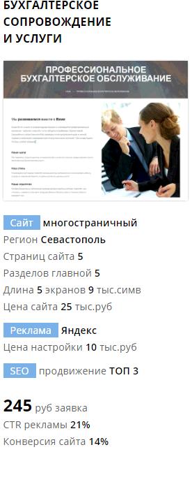 Создание сайта и настройка рекламы бухгалтерские услуги