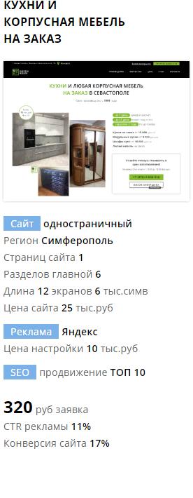 Настройка рекламы и создание сайта фабрики мебели