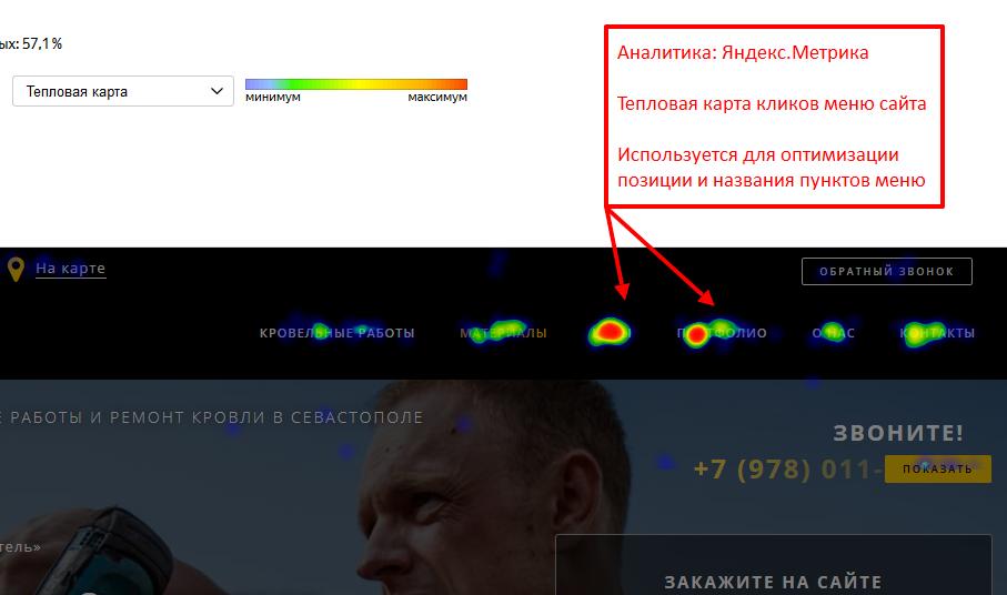 Анализ действий пользователя сайта