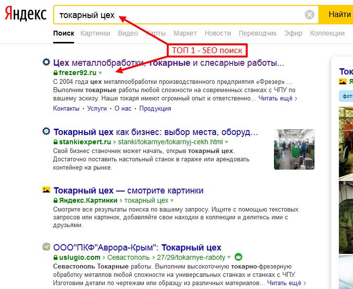 Продвижение сайта в ТОП Яндекс